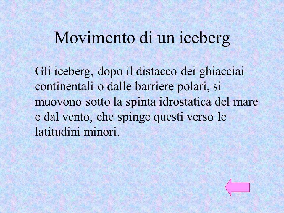 Movimento di un iceberg