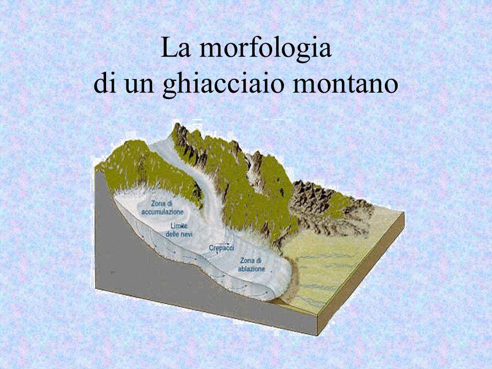 La morfologia di un ghiacciaio montano