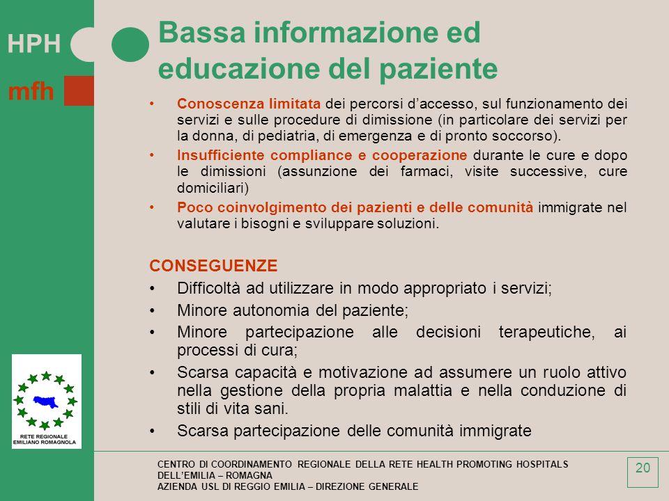 Bassa informazione ed educazione del paziente