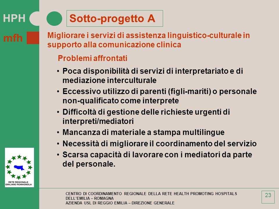 Sotto-progetto A Migliorare i servizi di assistenza linguistico-culturale in supporto alla comunicazione clinica.