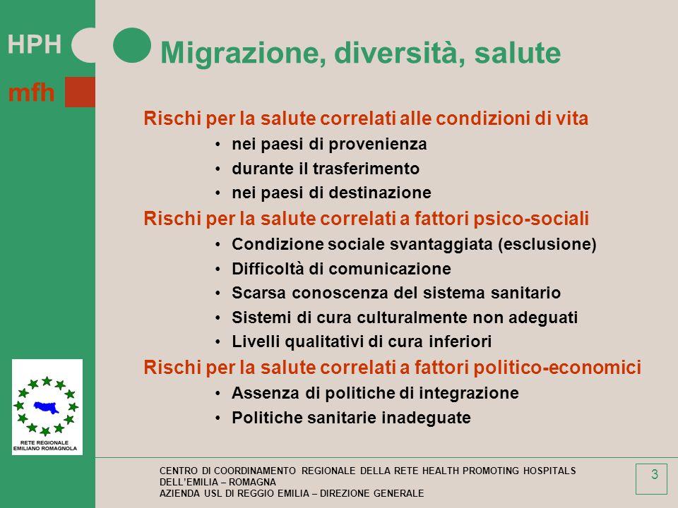 Migrazione, diversità, salute