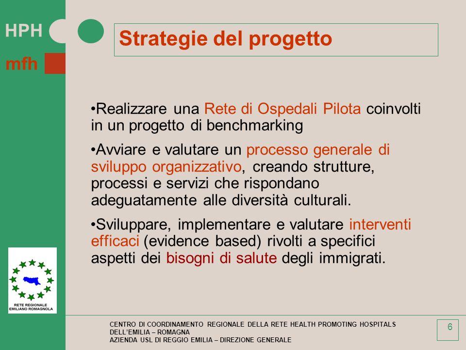 Strategie del progetto