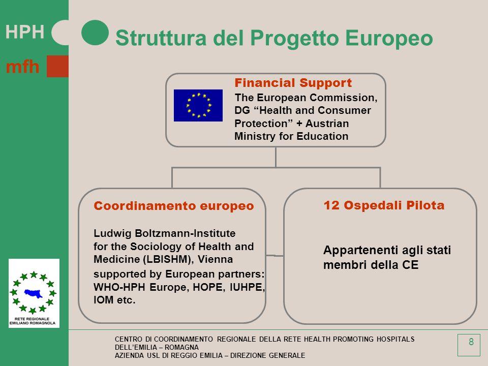 Struttura del Progetto Europeo