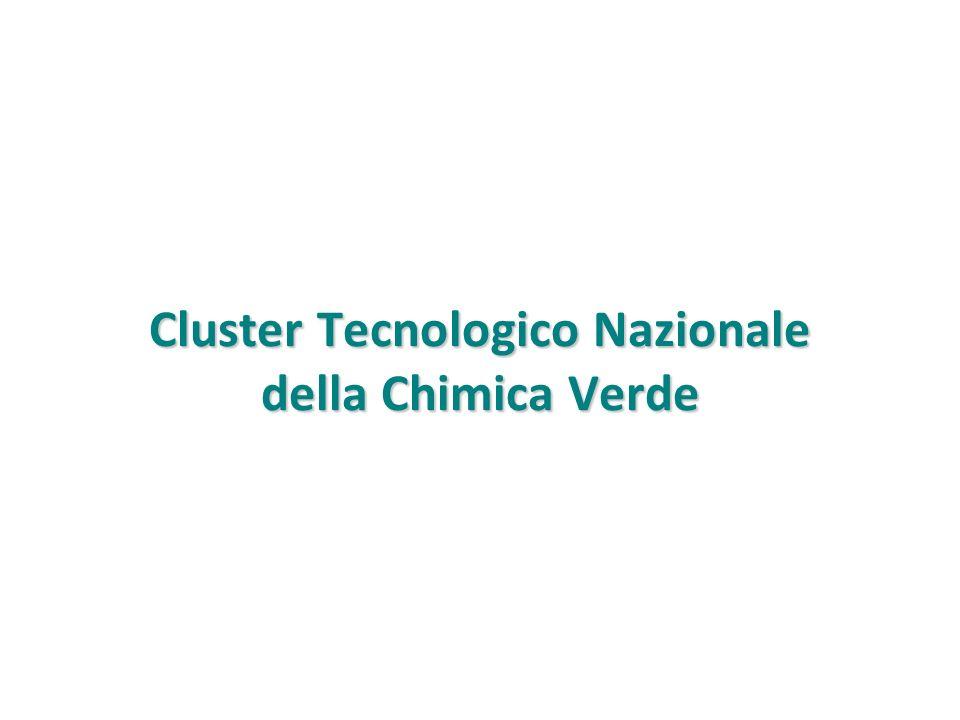 Cluster Tecnologico Nazionale della Chimica Verde