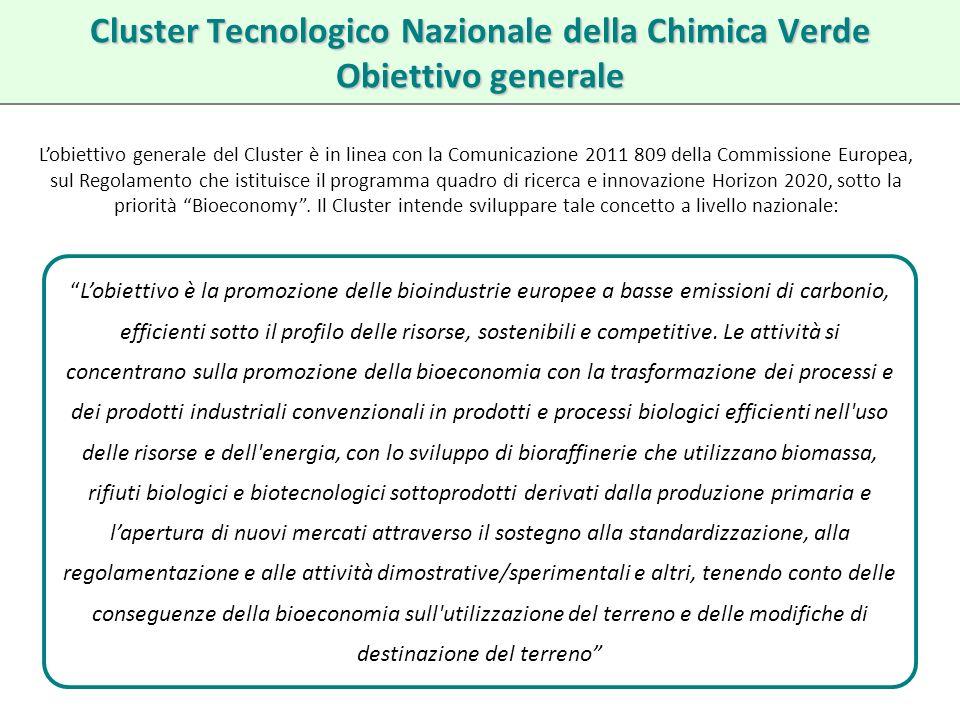 Cluster Tecnologico Nazionale della Chimica Verde Obiettivo generale