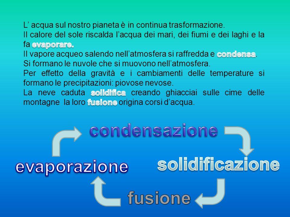condensazione solidificazione evaporazione fusione