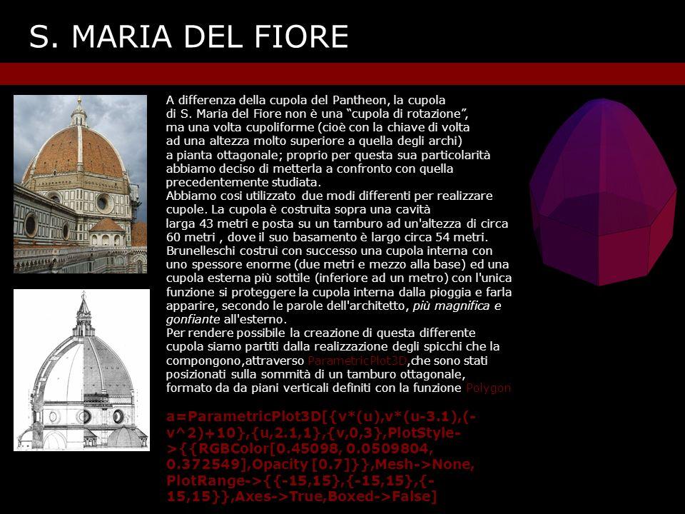 S. MARIA DEL FIORE A differenza della cupola del Pantheon, la cupola. di S. Maria del Fiore non è una cupola di rotazione ,