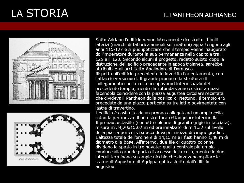 LA STORIA IL PANTHEON ADRIANEO