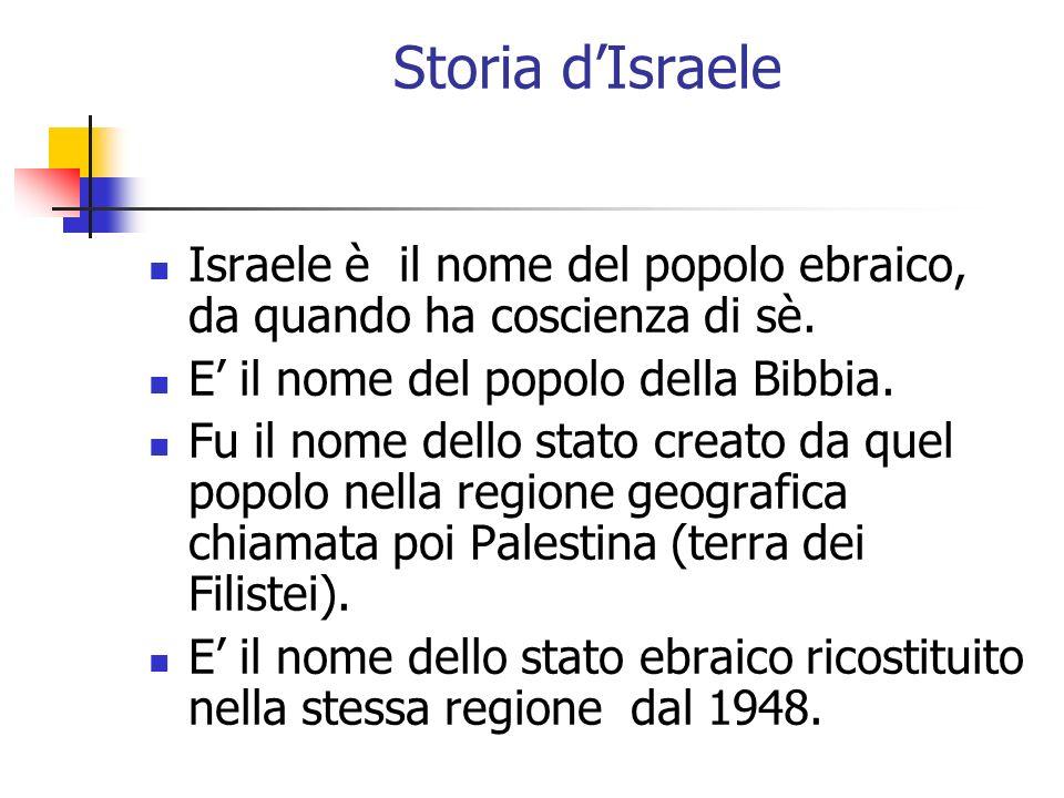 Storia d'Israele Israele è il nome del popolo ebraico, da quando ha coscienza di sè. E' il nome del popolo della Bibbia.
