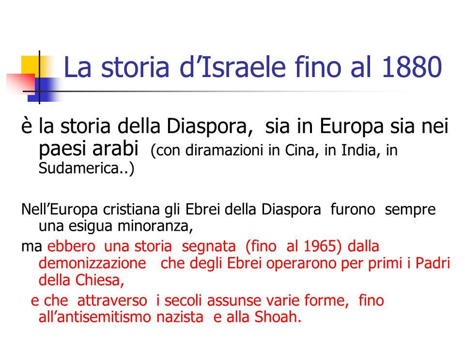 La storia d'Israele fino al 1880
