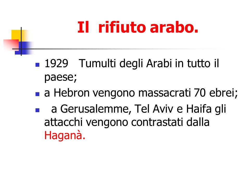 Il rifiuto arabo. 1929 Tumulti degli Arabi in tutto il paese;