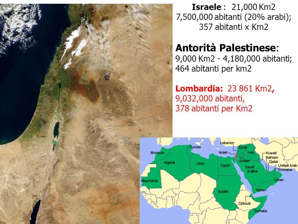 Israele : 21,000 Km2 7,500,000 abitanti (20% arabi);