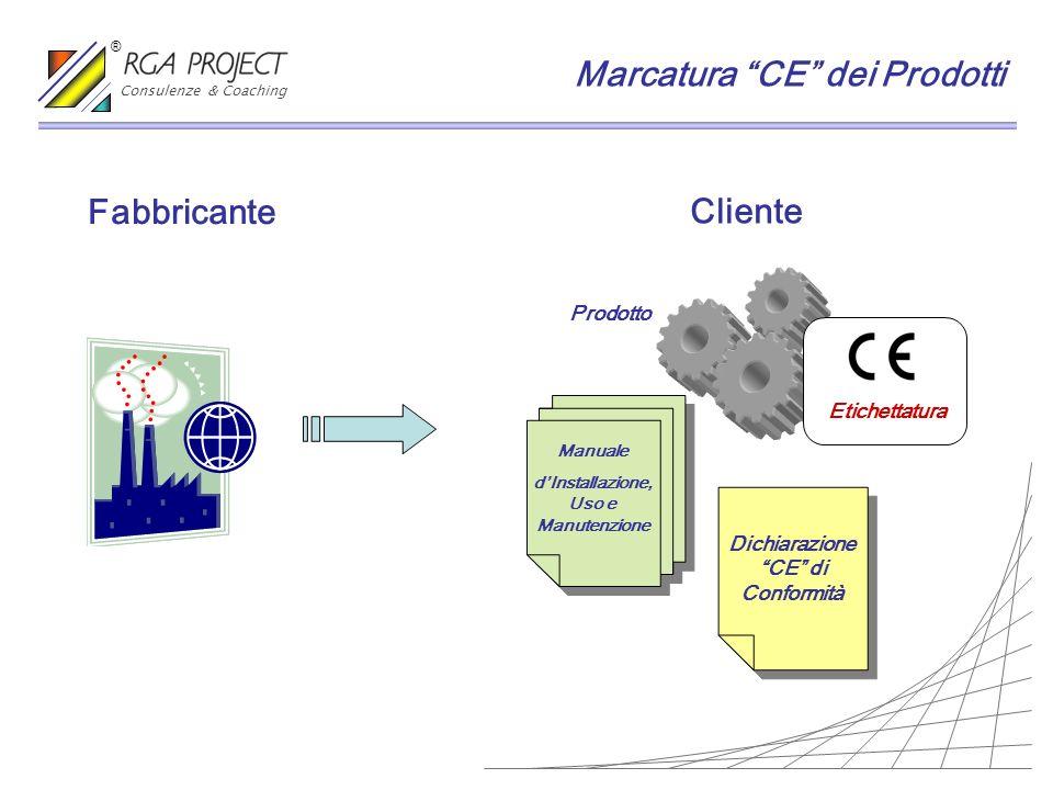 d'Installazione, Uso e Manutenzione Dichiarazione CE di Conformità