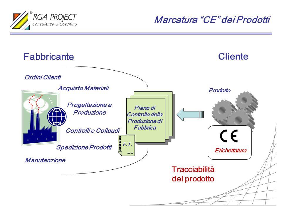 Piano di Controllo della Produzione di Fabbrica