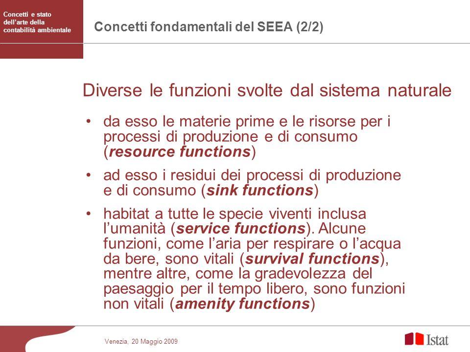 Concetti fondamentali del SEEA (2/2)