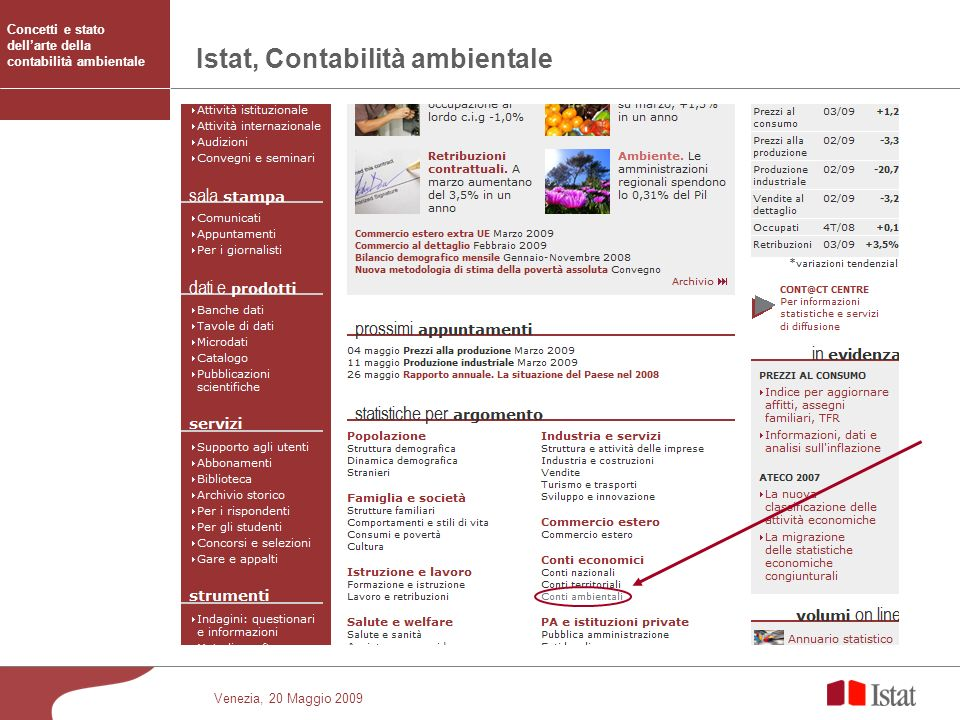 Istat, Contabilità ambientale