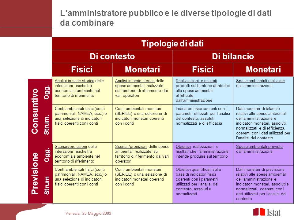 L'amministratore pubblico e le diverse tipologie di dati da combinare