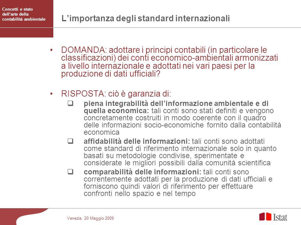 L'importanza degli standard internazionali