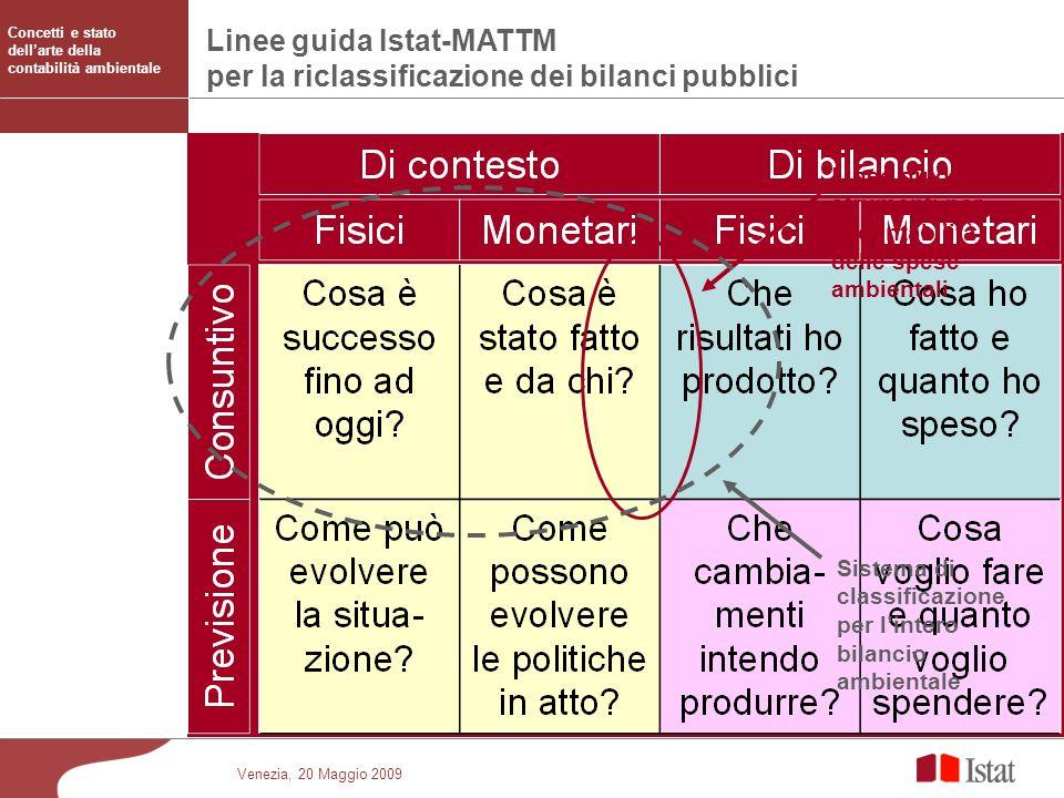 Linee guida Istat-MATTM per la riclassificazione dei bilanci pubblici