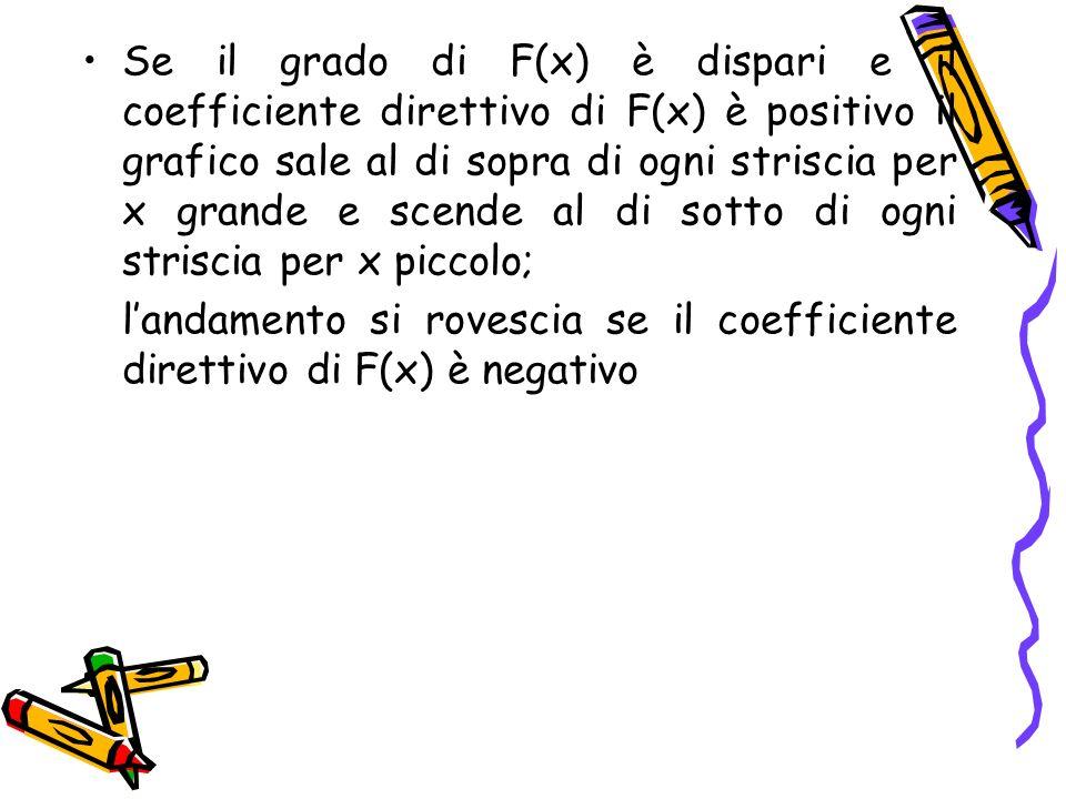 Se il grado di F(x) è dispari e il coefficiente direttivo di F(x) è positivo il grafico sale al di sopra di ogni striscia per x grande e scende al di sotto di ogni striscia per x piccolo;