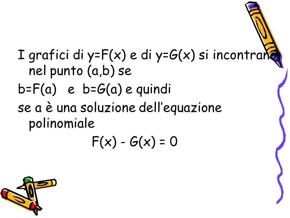 I grafici di y=F(x) e di y=G(x) si incontrano nel punto (a,b) se