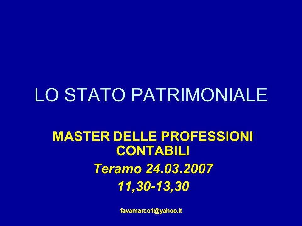 MASTER DELLE PROFESSIONI CONTABILI Teramo 24.03.2007 11,30-13,30