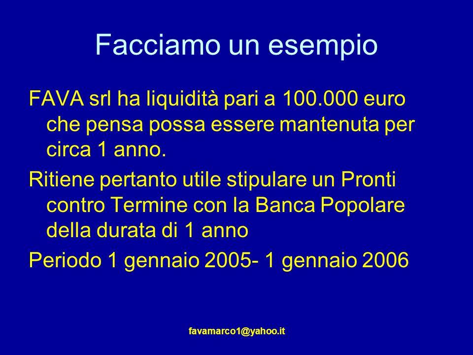 Facciamo un esempio FAVA srl ha liquidità pari a 100.000 euro che pensa possa essere mantenuta per circa 1 anno.