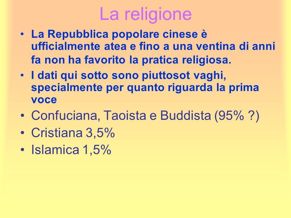 La religione Confuciana, Taoista e Buddista (95% ) Cristiana 3,5%