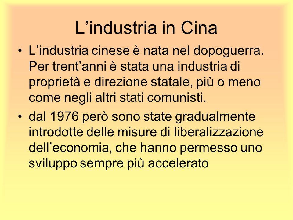 L'industria in Cina