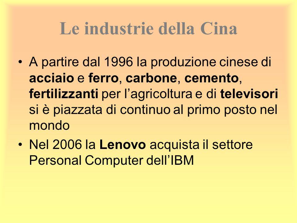Le industrie della Cina