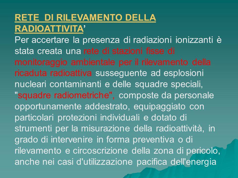 RETE DI RILEVAMENTO DELLA RADIOATTIVITA'
