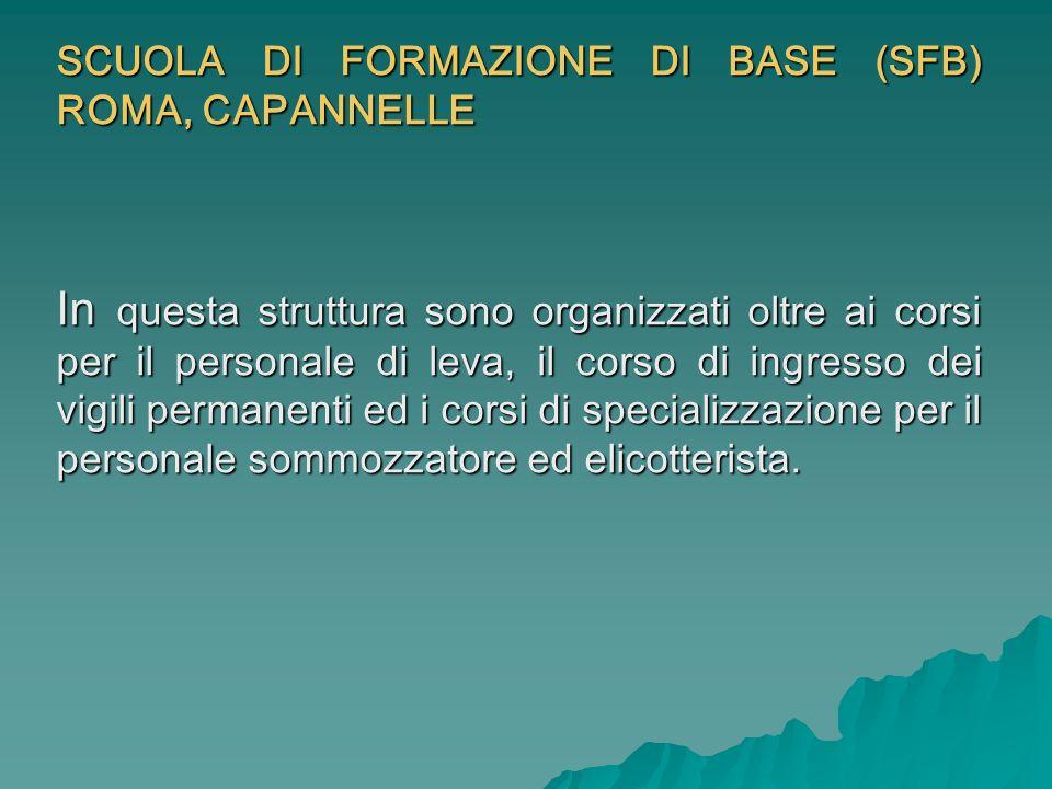 SCUOLA DI FORMAZIONE DI BASE (SFB) ROMA, CAPANNELLE