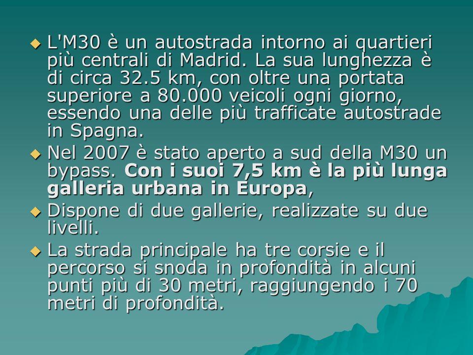 L M30 è un autostrada intorno ai quartieri più centrali di Madrid