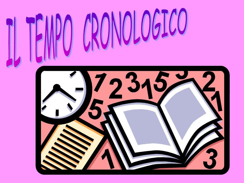 IL TEMPO CRONOLOGICO