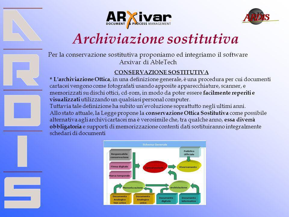 Archiviazione sostitutiva CONSERVAZIONE SOSTITUTIVA