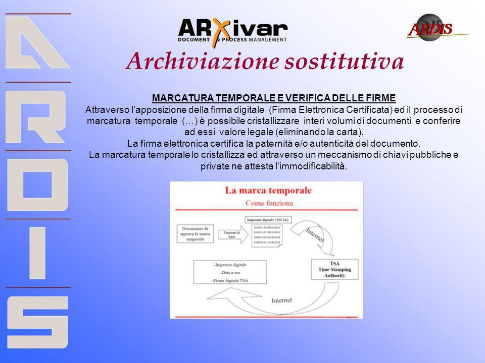 Archiviazione sostitutiva