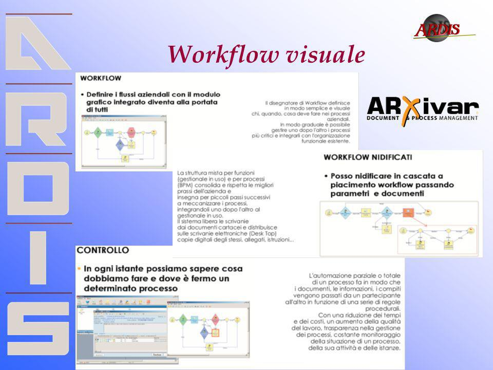 Workflow visuale