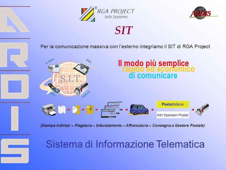 SIT Sistema di Informazione Telematica Il modo più semplice