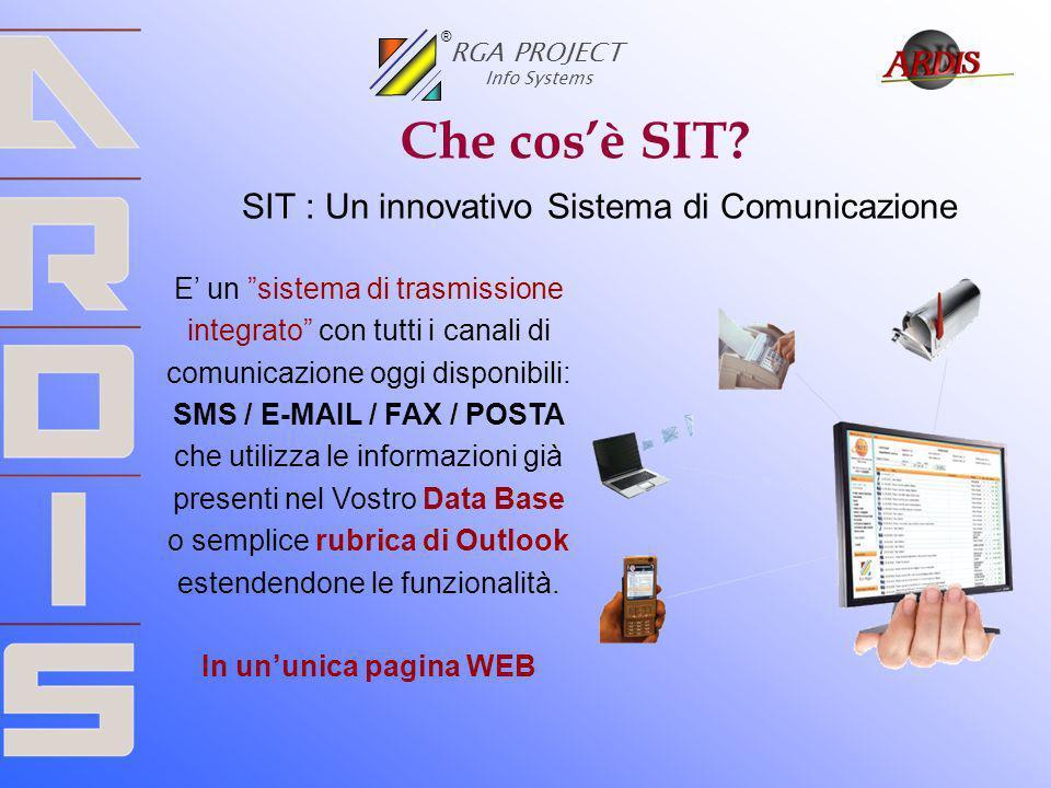 SMS / E-MAIL / FAX / POSTA