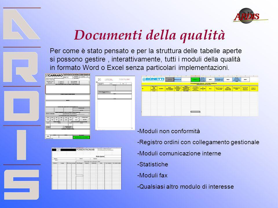Documenti della qualità