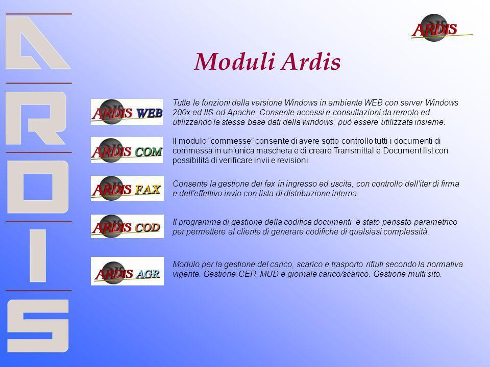 Moduli Ardis