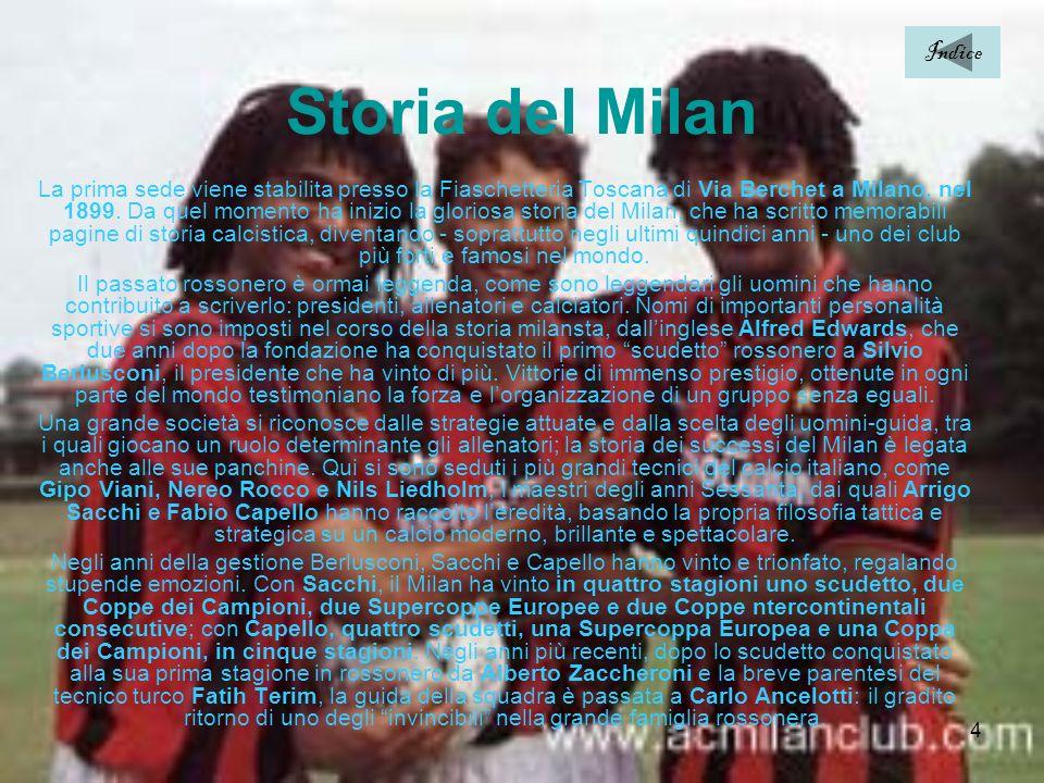 Storia del Milan Indice