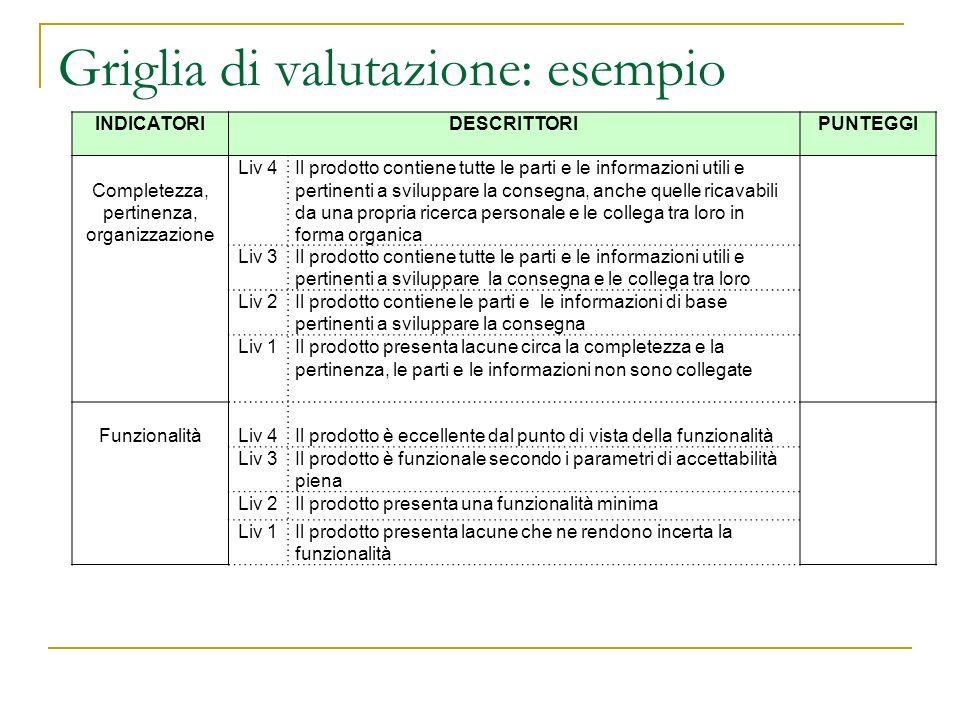 Griglia di valutazione: esempio