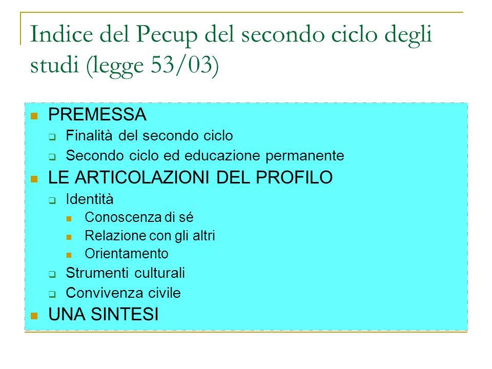 Indice del Pecup del secondo ciclo degli studi (legge 53/03)