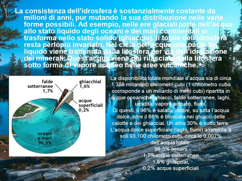 La consistenza dell idrosfera è sostanzialmente costante da milioni di anni, pur mutando la sua distribuzione nelle varie forme possibili. Ad esempio, nelle ere glaciali parte dell acqua allo stato liquido degli oceani e dei mari continentali si trasforma nello stato solido (ghiaccio). Il totale dell idrosfera resta perlopiù invariato. Nel ciclo dell acqua una parte del liquido viene trattenuta dalla litosfera per via dell idratazione dei minerali. Quest acqua viene poi rilasciata dalla litosfera sotto forma di vapore acqueo nelle aree vulcaniche.