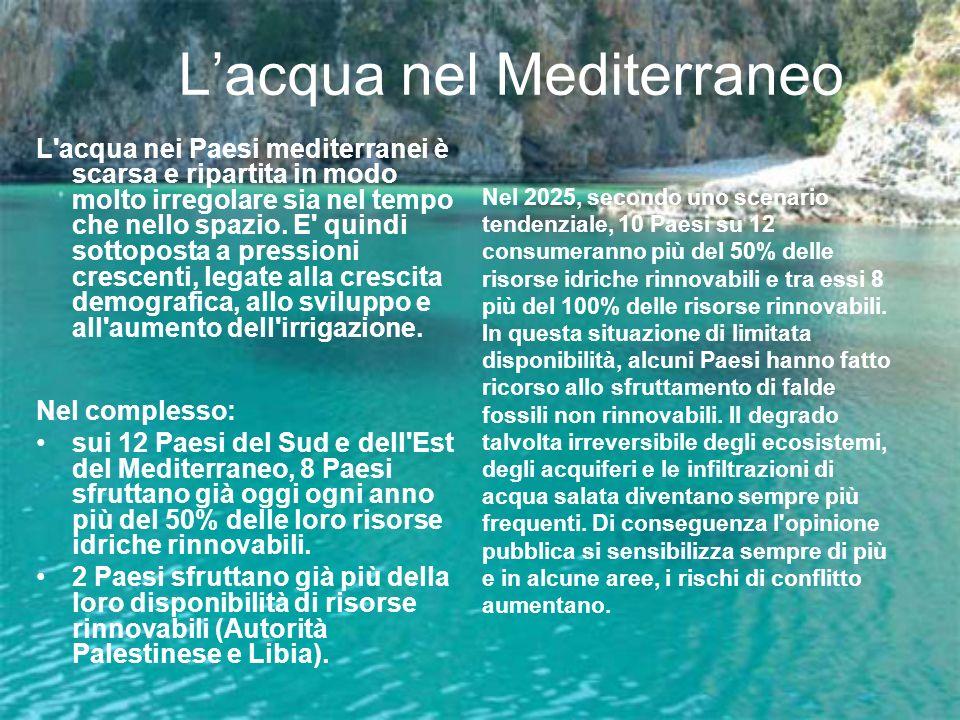 L'acqua nel Mediterraneo