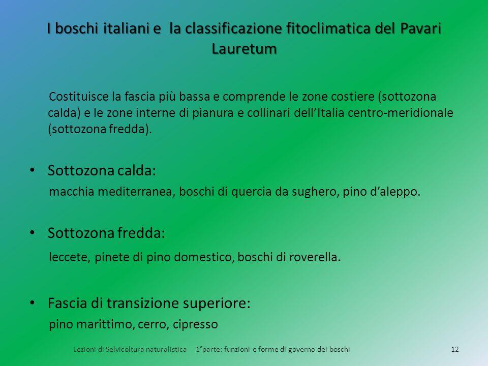 I boschi italiani e la classificazione fitoclimatica del Pavari Lauretum