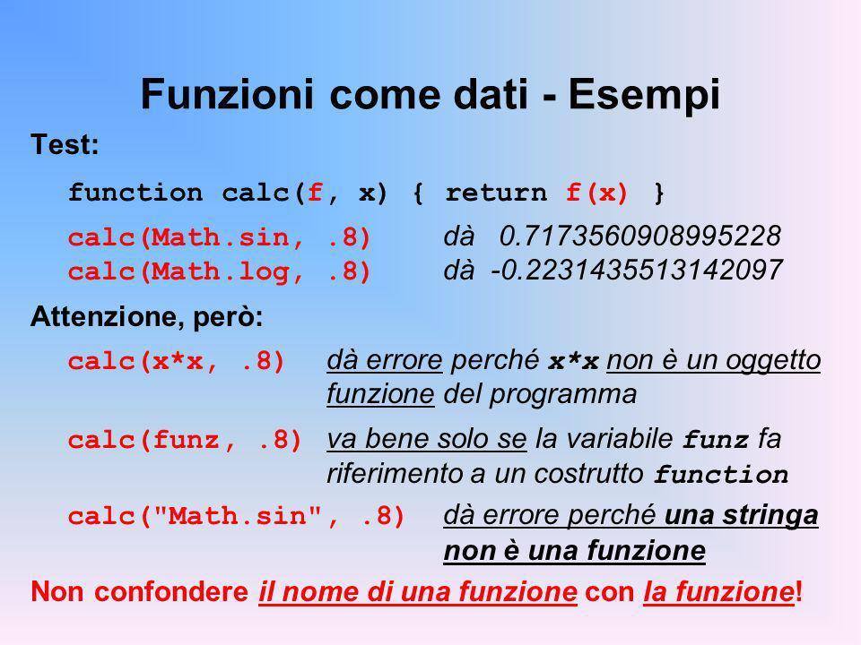 Funzioni come dati - Esempi