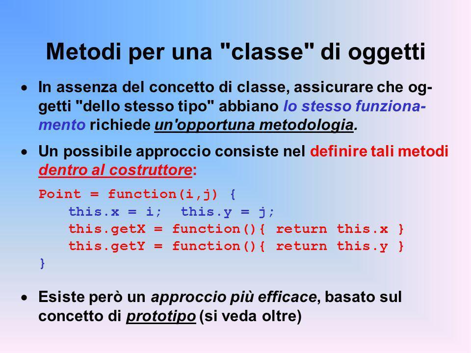 Metodi per una classe di oggetti