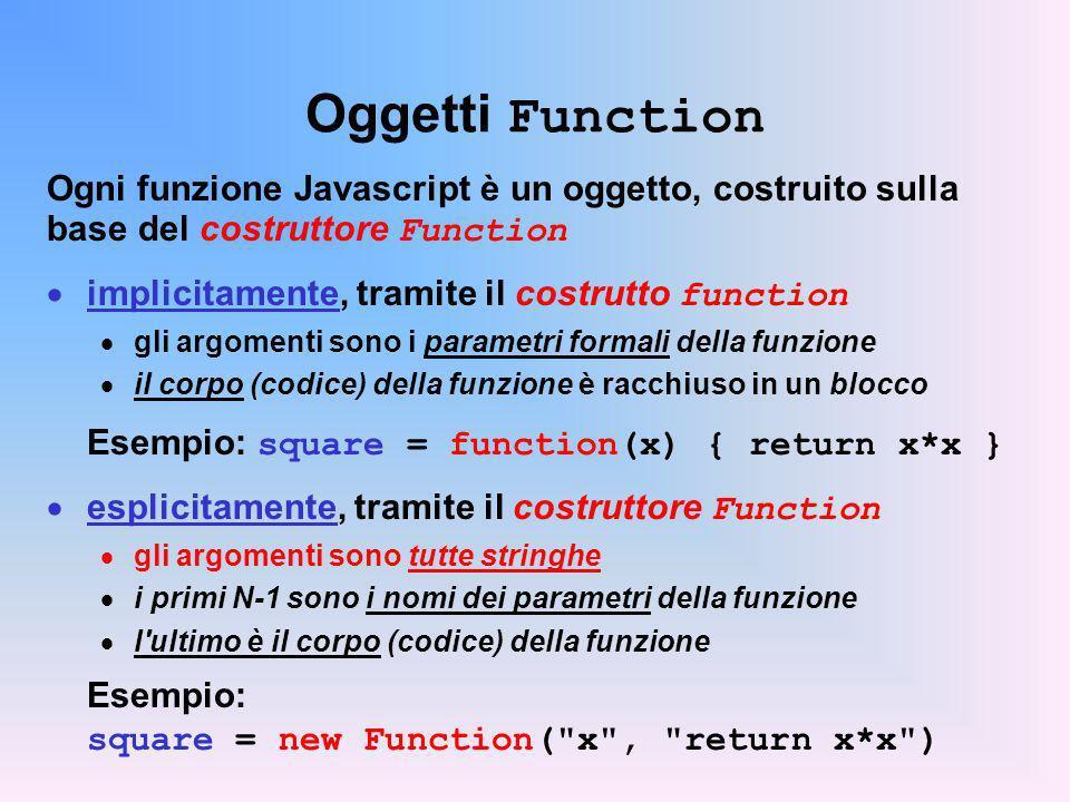 Oggetti Function Ogni funzione Javascript è un oggetto, costruito sulla. base del costruttore Function.